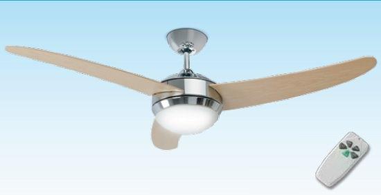 Condizionatori Lampadari Con Ventilatore